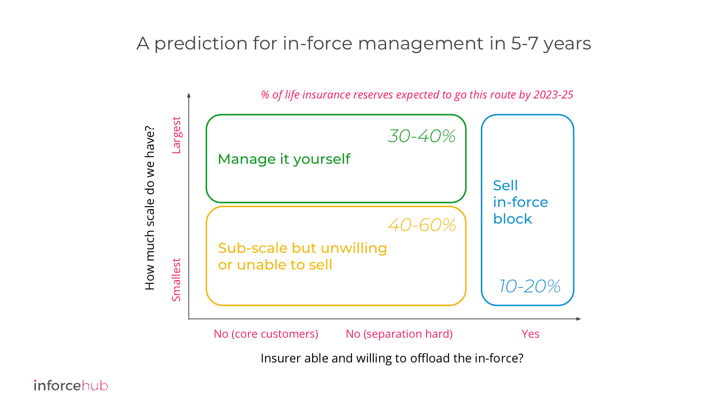 In-force-prediction-picture-for-blog2